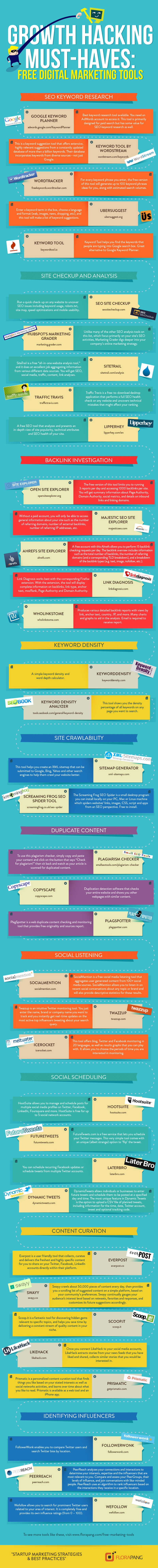 infographic-SEO-Marketing-Tools