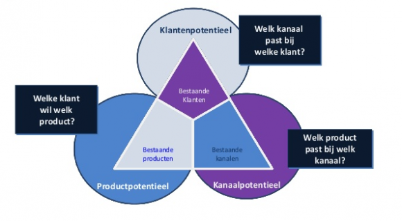 social marketing plan ejvanbel