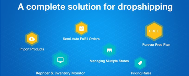 dropshipping automatisering