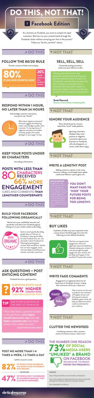 infographic-Facebook-Page-Management